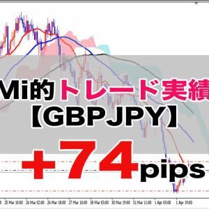 現役FXトレーダーが教える。勝つための移動平均線の設定。   FXブログ/元社畜がFXで人生を変えてみた! より 【GBPJPY】+74pipsゲット!!上昇トレンドの押し目トレード へのコメント