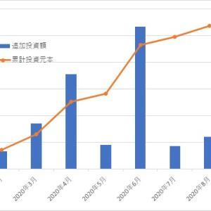 今月の投資額(2020年9月)