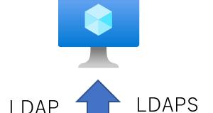 Azure上に構築したVMでActive Directory構築