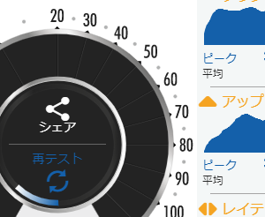 Softbank光のBBユニットを交換したら通信速度が速くなった