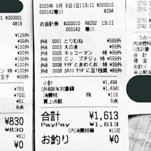 今週の食品¥2,787&外食¥152