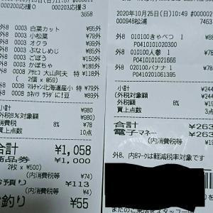 10月食費4 ¥321(累計¥1,059)