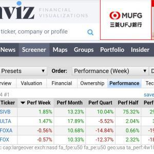 低PERの月間上昇中の大型株SVBファイナンシャルG★2020/09/06米国株スクリーニング★月間上昇率10%以上、時価総額100億$以上、PER50以下