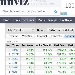 NASDAQvs日本株★月間値上り+20%の大型株銘柄数の比較★2020/10/5米国株スクリーニング★時価総額100億$以上