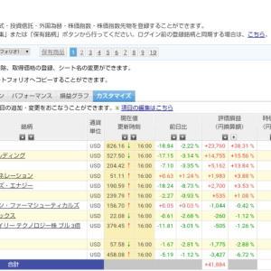 【実践】NASDAQ上昇率で買う大型成長株投資◆2021年第3週◆週間上昇率エッツィー16%インテル11%◆元手160⇒180万円
