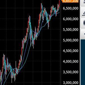 【ビットコイン】今年4個目の上昇山誕生!宝くじ買うなら0.001コインで7000円投資!!