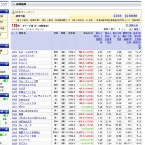 【上がる日本株探し】3年売上成長率と株価上昇率◆画像AI関連のニューラルポケット