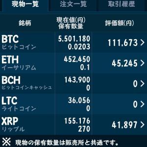 【宝くじより暗号資産】テスラの決済手段取り止め報道でビットコイン10%下落◆現在550万円