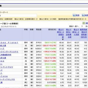 【日本株】3期全上げの新規成長株探し◆週間上昇率Web広告データ分析のMACBEE PLANET48%・SPEEE13%◆6月14-18日