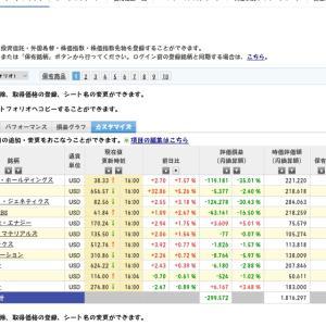 【NASDAQの投資成績】最高値更新0.1%高◆不動産expiが7%、テスラ5%高◆元手160⇒175万円◆6月24日