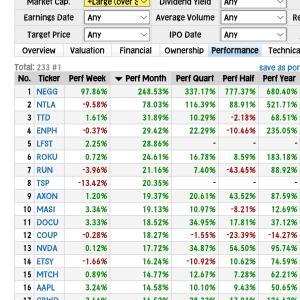 【NASDAQ】長期金利上昇で▲0.3%◆元手160177万円◆7月14日