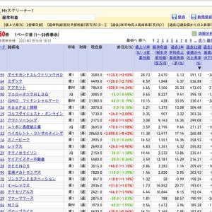 【日本株で億り人】直近1年間安値から5倍上昇のケアネット◆7月16日