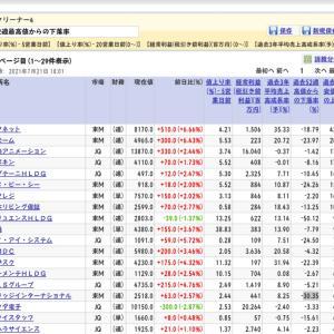 【日本株】今週上げた直近1年間安値からの新興上昇株アズーム月極駐車場紹介サイト運営◆7月19-23日