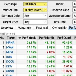 【NASDAQ】前日比0.3%モデルナ週間24%上昇◆元手160⇒178万円◆7月23日