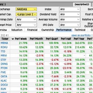 【NASDAQ】前日比+1%、モデルナ7%、トレードデスクデスク9%上昇◆元手160⇒180万円◆7月24日