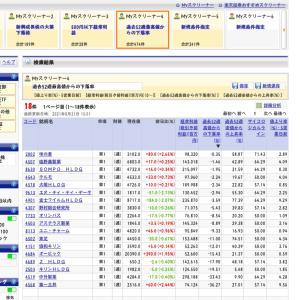 【日本株の週間上昇率プラス株】52週高値近辺株◆健康診断ビッグデータ活用のJMDC最高値更新◆8月16-20日
