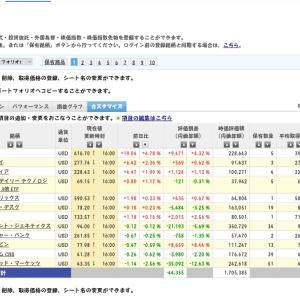 【NASDAQ+0.21%】3連続最高値◆ワークデイ強し・モデルナ早売り失敗◆年初元手160⇒204万円◆9月4日