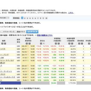 【NASDAQ+0.07%】モデルナ反発フルジェント下げ◆年初元手160⇒203万円◆9月8日
