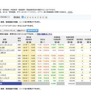 【NASDAQ+0.82%】景気回復期待でダウも反発、手持ち株+1万円◆年初元手160⇒200万円◆9月16日