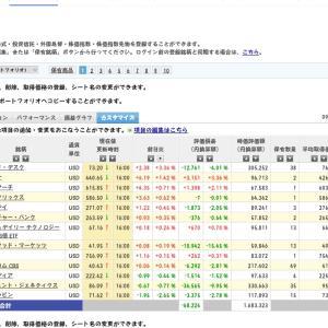 【NASDAQ+0.13%】フルジェントジェネ下げるもトレードデスク上げで手持ち株+1万円◆年初元手160⇒201万円◆9月17日