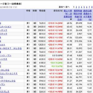【こんなに上げてた日本株】電動車用モーターコアの三井ハイテック20日間上昇率47%◆時価総額20億円以上◆9月17日
