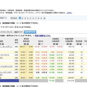 【NASDAQ+0.22%】中国経済不安でもAiサービスのアップスタート+9%◆年初元手160⇒199万円◆9月22日