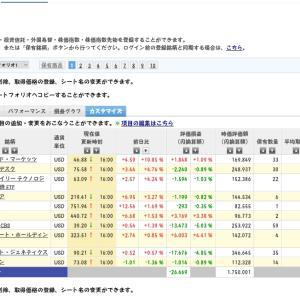 【NASDAQ+1%】中国恒大不安後退で手持ち株ロビンフッド+10%他の上げで+4万円◆年初元手160⇒203万円◆9月23日