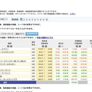 【NASDAQ+0.84%】モデルナ、フルジェントジェネ+3%で手持ち株評価+3万円◆年初元手160⇒206万円◆10月19日