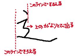 ならいごと・実用ペン習字(漢字のコツ)