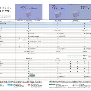 トイレ:1Fトイレは標準トイレ→アラウーノSへ変更