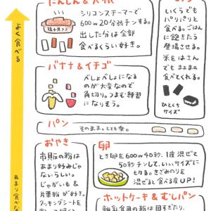 我が家でよく食べる!つかみ食べメニュー/粉ミルク活用法