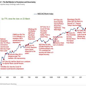 低金利政策は2023年まで?