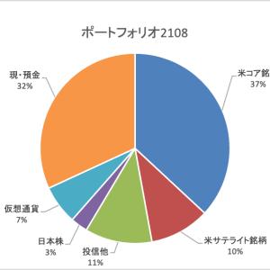現在のポートフォリオ(円建て資産編)