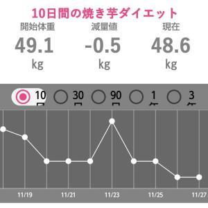 焼き芋ダイエットの結果|10日間で0.5kg減