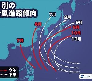 今年2020年の台風予想で発生数は26個前後.9月は要注意な理由とは