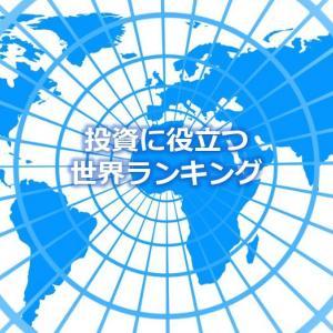 世界の国内総生産ランキング(名目GDP予測・成長率・1人あたりGDP)