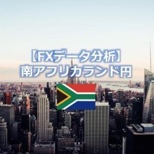 南アフリカランド円の史上最安値・長期チャート・変動幅【ZARJPY】