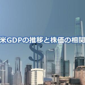 米国GDP推移と株価の相関を検証してみた【年率換算を四半期ベースに換算】