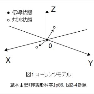 蔵本由紀「非線形科学」メモ12(2章:力学的自然像7)
