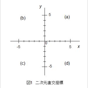 座標系:中学数学を教える3