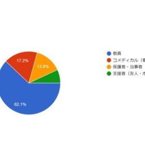 【現在29名】マジカルトイボックス第5回オンライン学習会