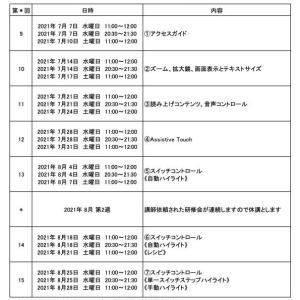 【参加しませんか】福島さんのe-ATオンライン講座