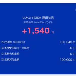 初❗️9月つみたてNISA運用状況‼️(´・_・`)