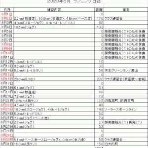 コーちゃんのランニング日誌(2020年8月分)