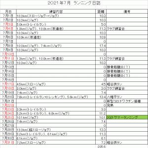 コーちゃんのランニング日誌(7月分)
