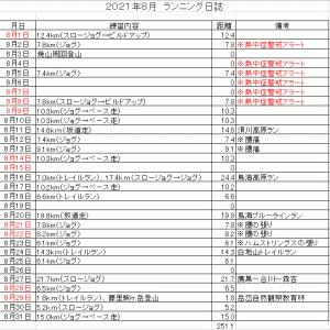 コーちゃんのランニング日誌(8月分)