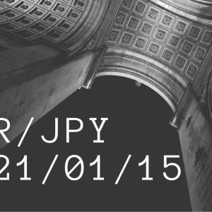 トレード日記 2021/01/15