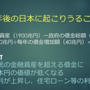 日本の財政状況から考える資産運用の必要性