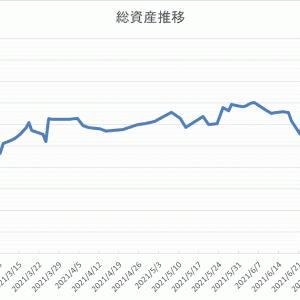 総資産の現状報告 2021.8.1