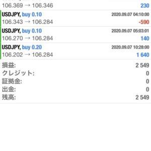 【FX自動売買システム収益報告】9月7日